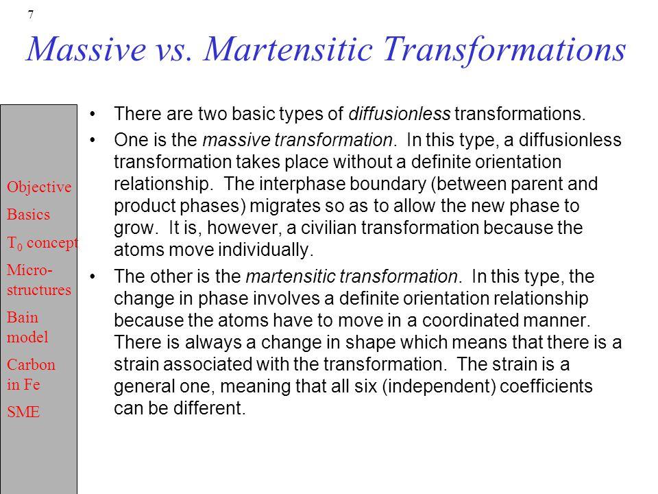 Massive vs. Martensitic Transformations