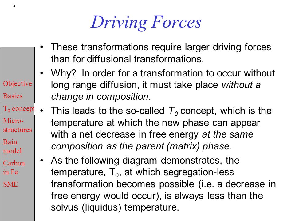 Driving Forces These transformations require larger driving forces than for diffusional transformations.
