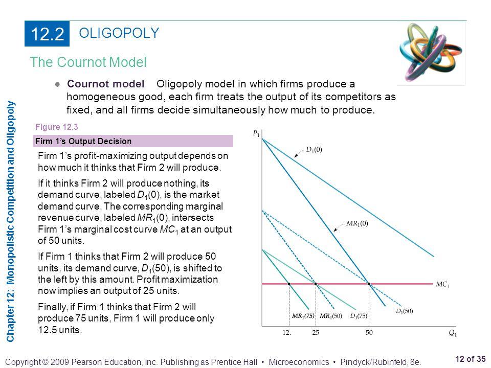 12.2 OLIGOPOLY The Cournot Model
