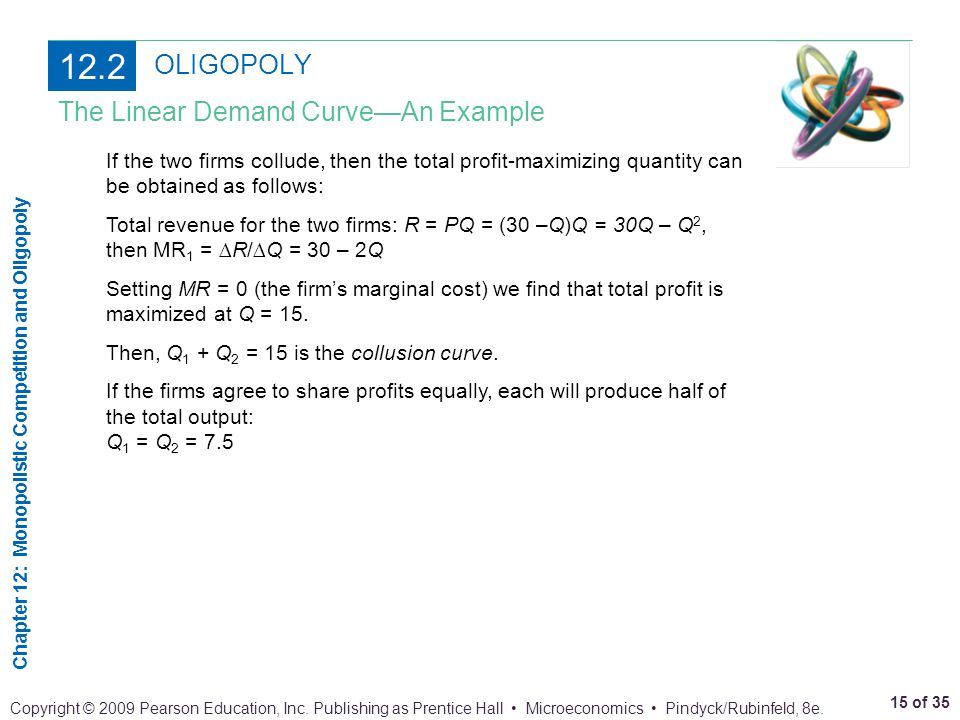 12.2 OLIGOPOLY The Linear Demand Curve—An Example