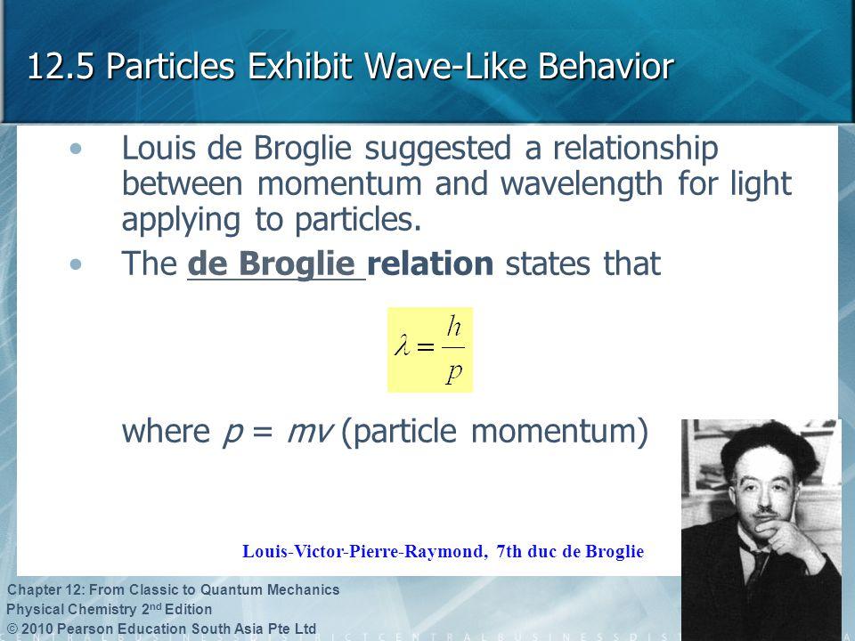 12.5 Particles Exhibit Wave-Like Behavior