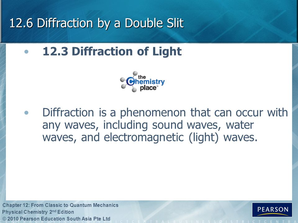 12.6 Diffraction by a Double Slit