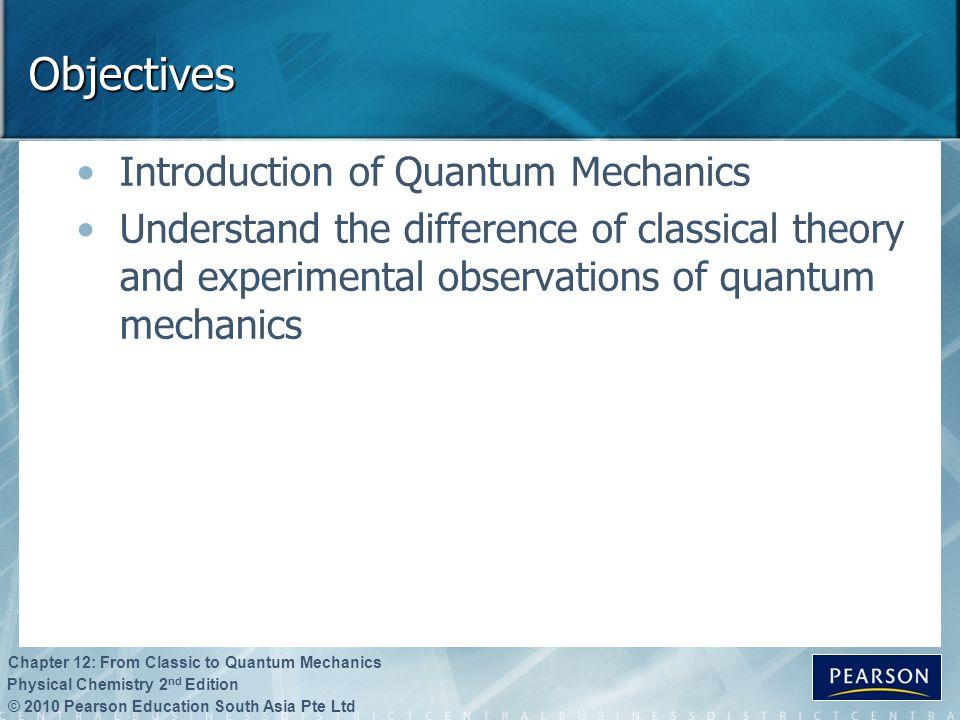Objectives Introduction of Quantum Mechanics