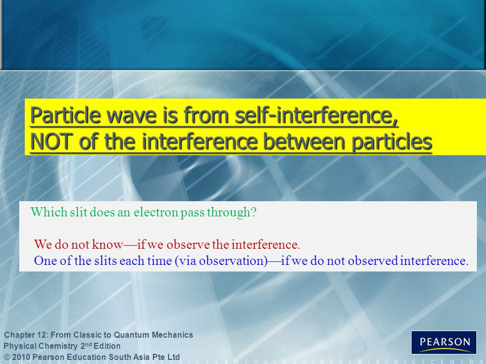Particle wave is from self-interference, NOT of the interference between particles