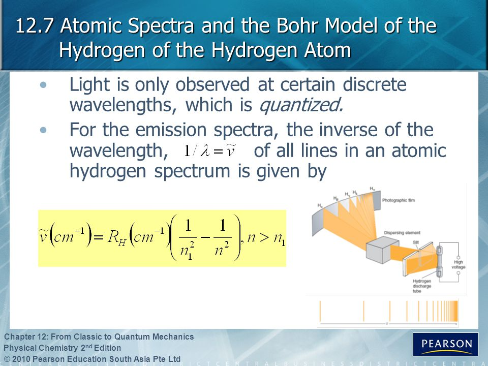 12.7 Atomic Spectra and the Bohr Model of the Hydrogen of the Hydrogen Atom