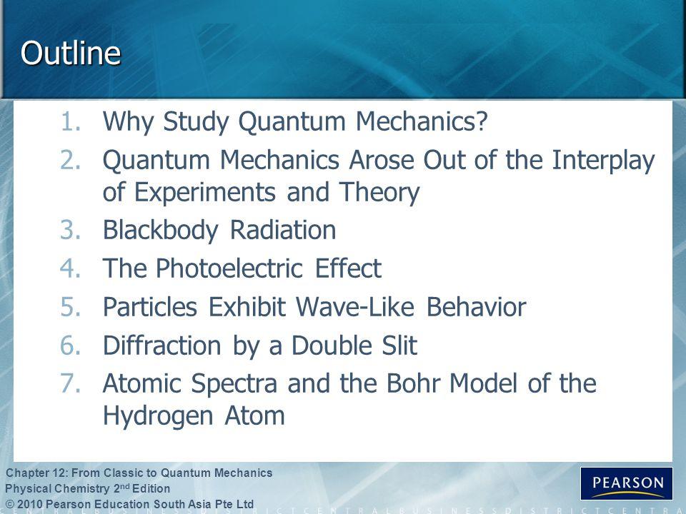 Outline Why Study Quantum Mechanics