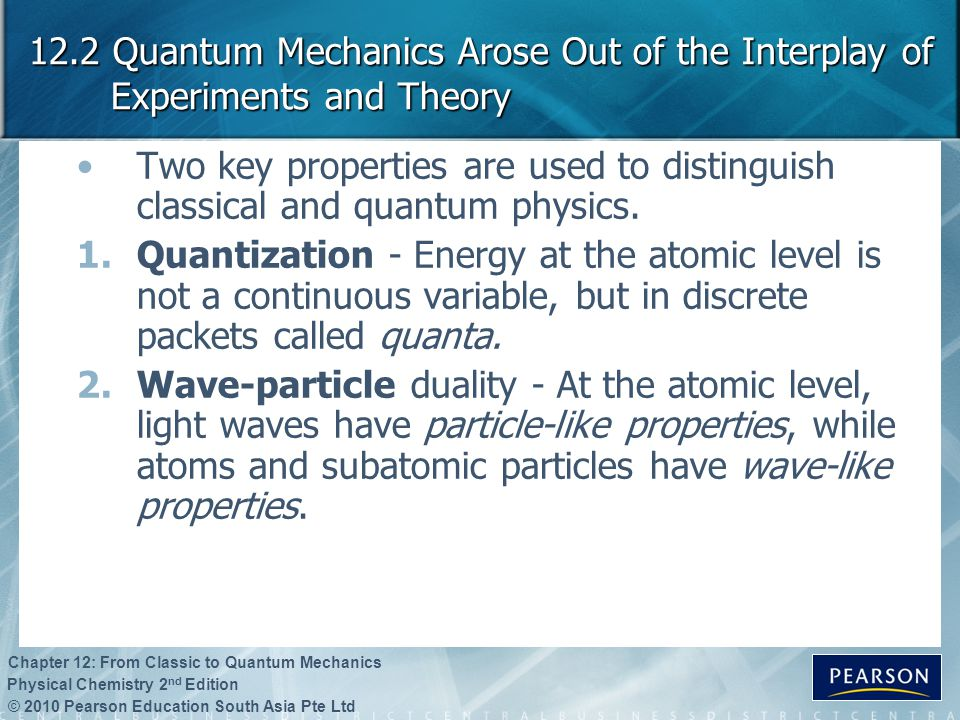 12.2 Quantum Mechanics Arose Out of the Interplay of Experiments and Theory