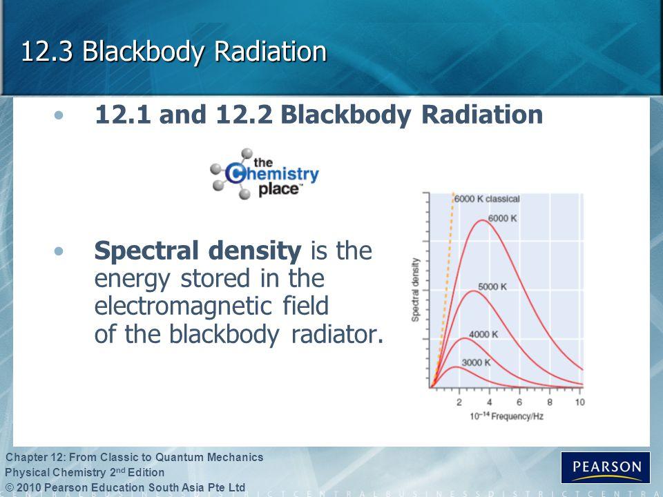 12.3 Blackbody Radiation 12.1 and 12.2 Blackbody Radiation