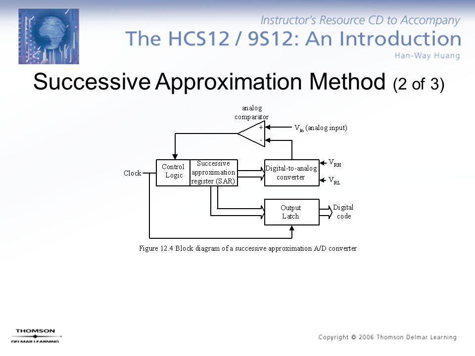 Successive Approximation Method (2 of 3)