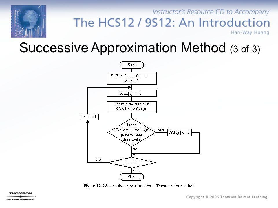 Successive Approximation Method (3 of 3)