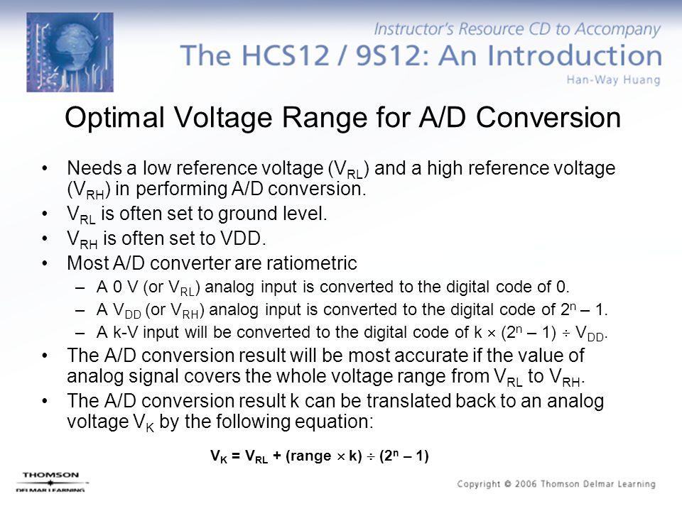 Optimal Voltage Range for A/D Conversion