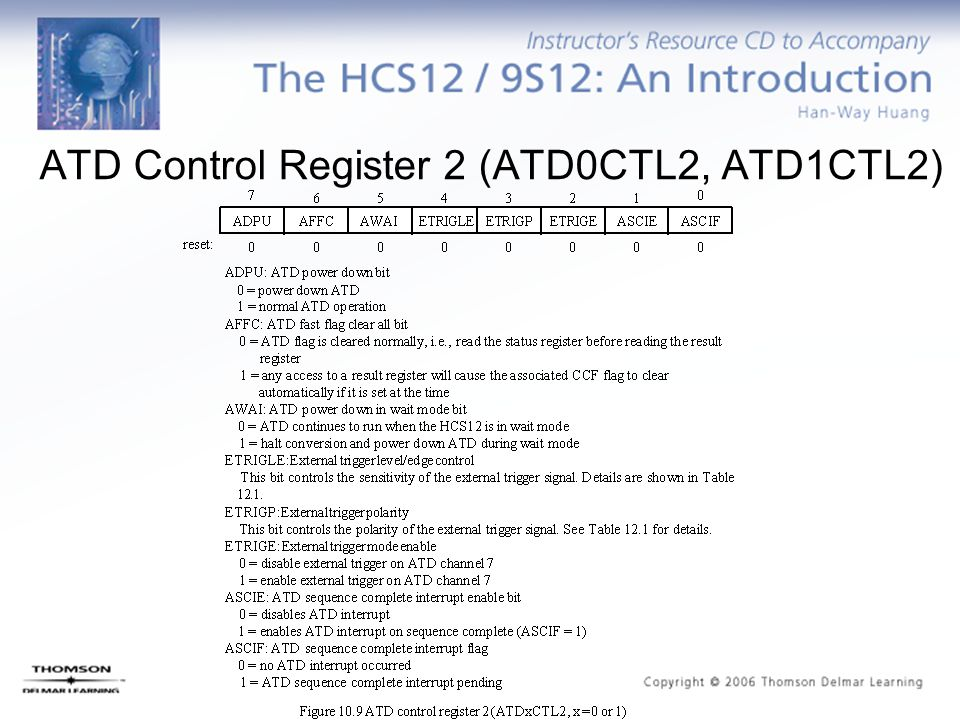 ATD Control Register 2 (ATD0CTL2, ATD1CTL2)