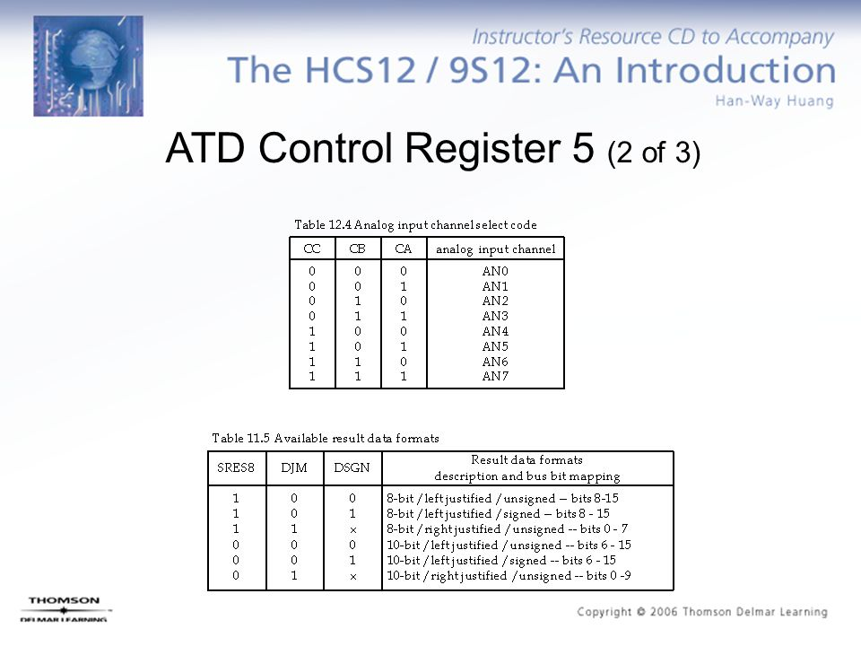 ATD Control Register 5 (2 of 3)