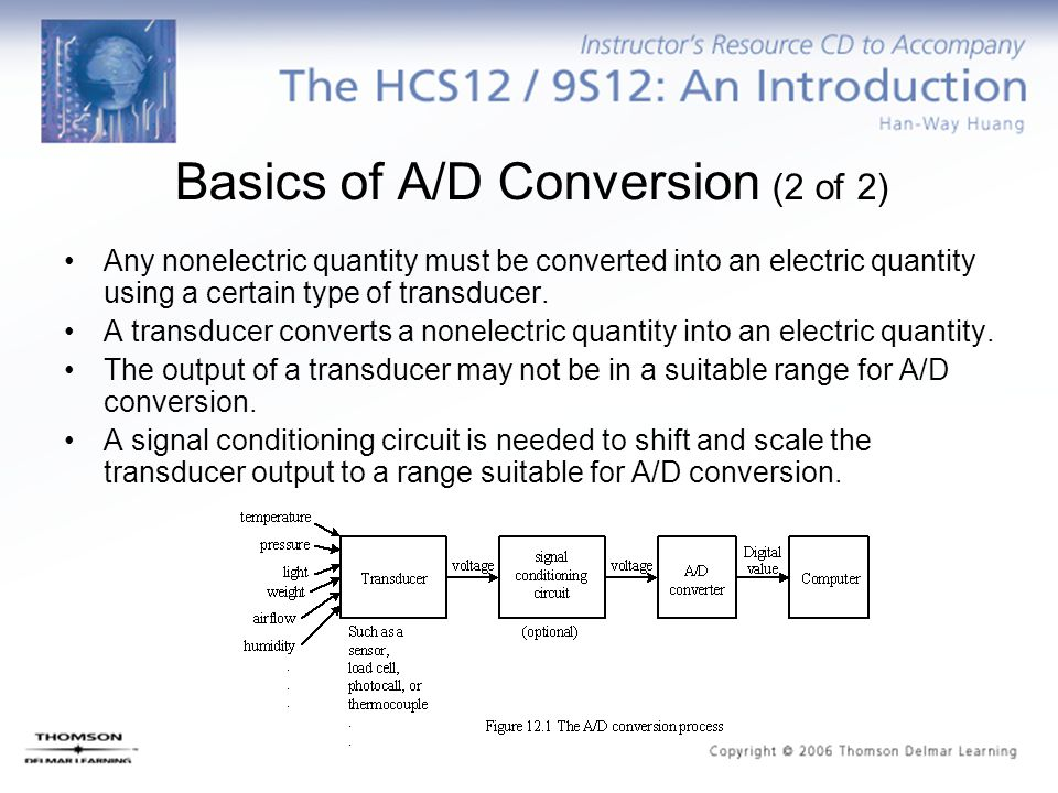 Basics of A/D Conversion (2 of 2)
