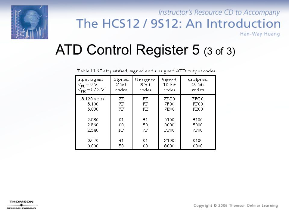 ATD Control Register 5 (3 of 3)