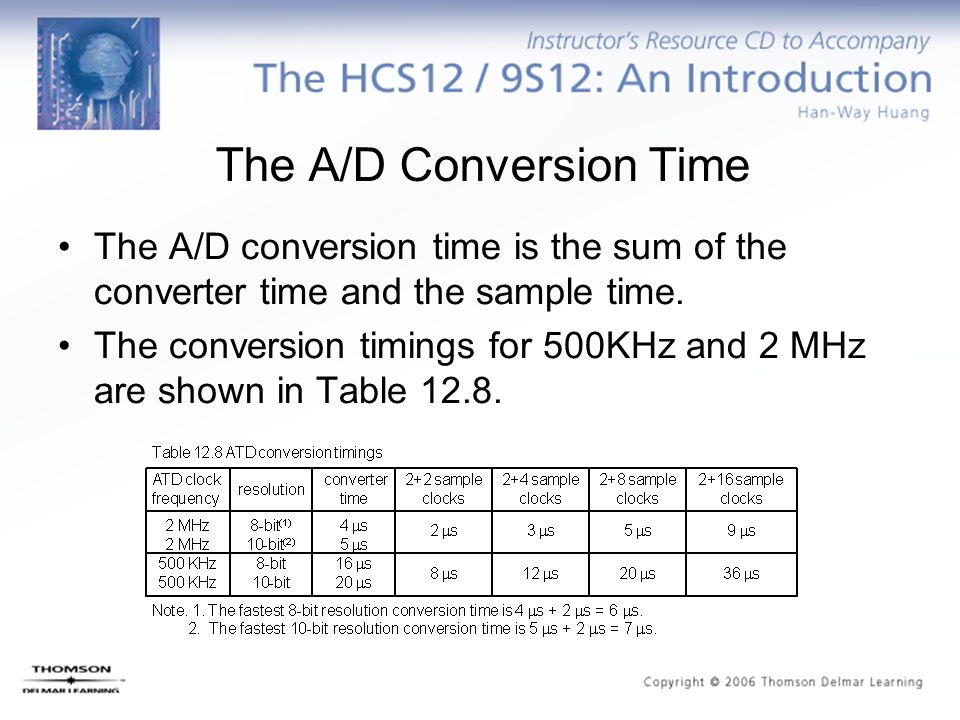 The A/D Conversion Time