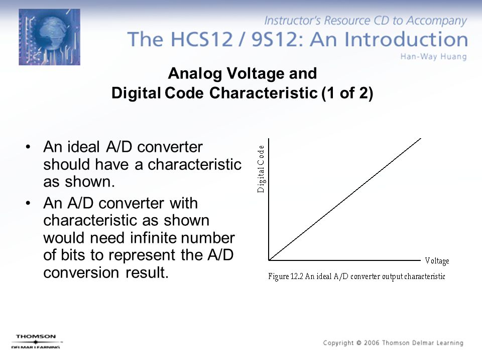 Analog Voltage and Digital Code Characteristic (1 of 2)