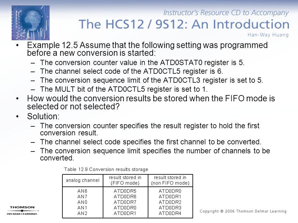 Example 12.5 Assume that the following setting was programmed before a new conversion is started: