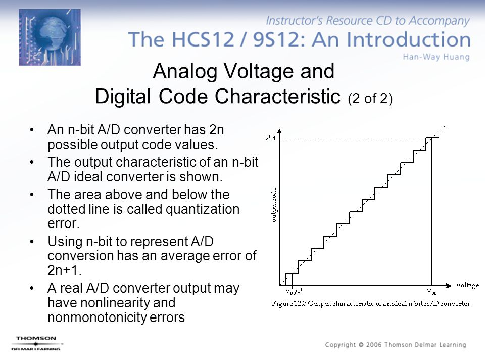 Analog Voltage and Digital Code Characteristic (2 of 2)