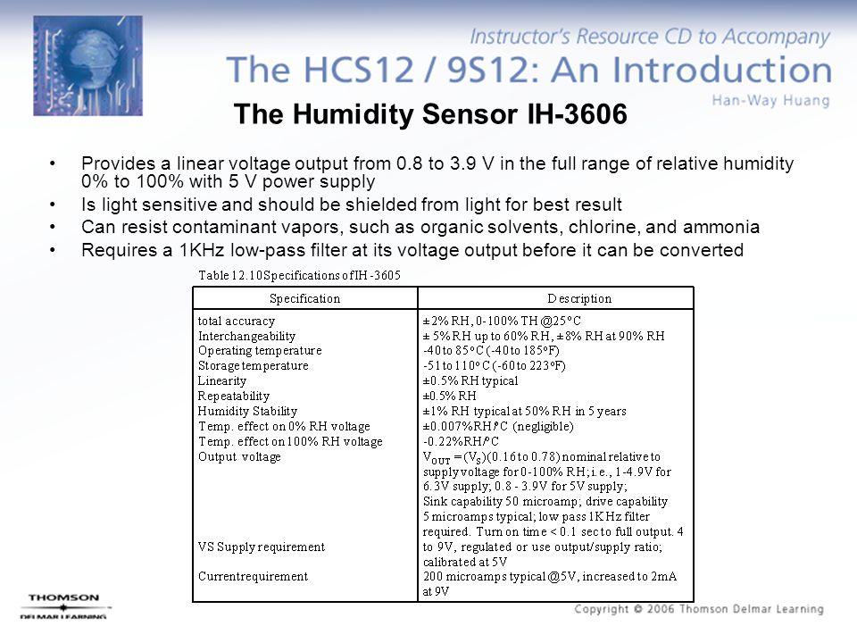 The Humidity Sensor IH-3606