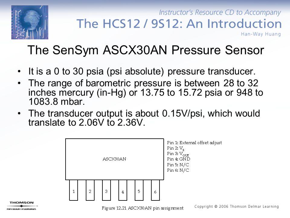The SenSym ASCX30AN Pressure Sensor