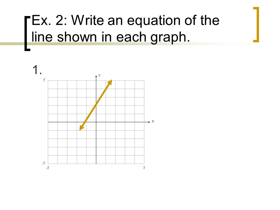 Ex. 2: Write an equation of the line shown in each graph.