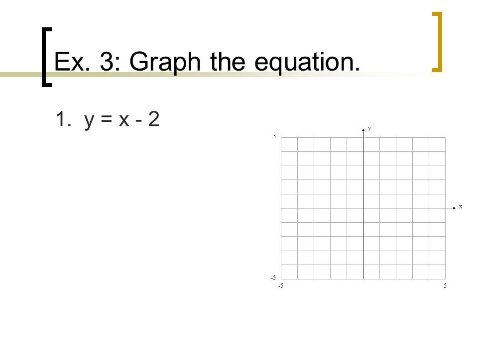 Ex. 3: Graph the equation. 1. y = x - 2 y x 5 -5
