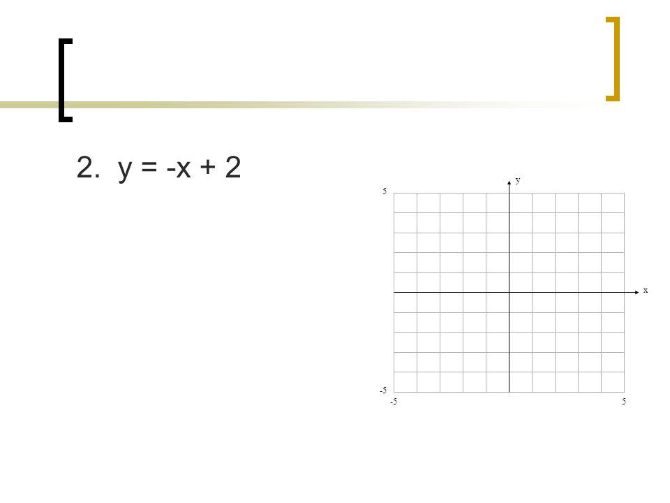 2. y = -x + 2 y x 5 -5