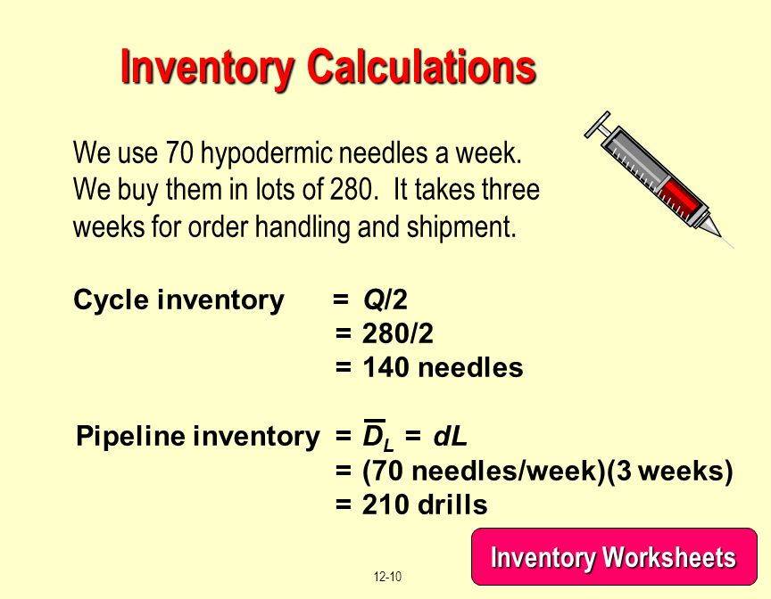 Inventory Calculations