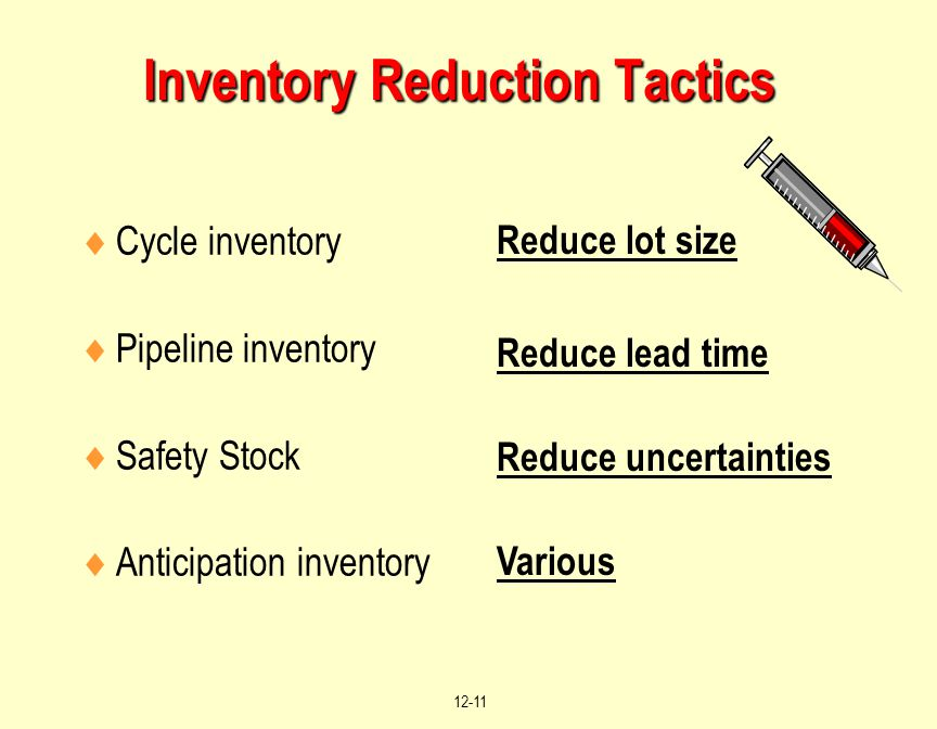 Inventory Reduction Tactics