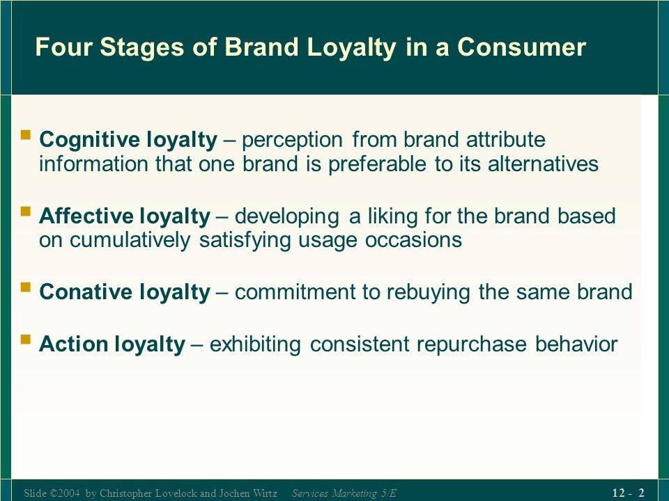 Four Stages of Brand Loyalty in a Consumer