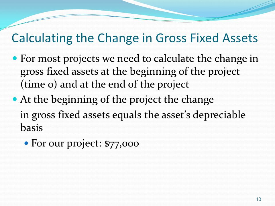 Calculating the Change in Gross Fixed Assets