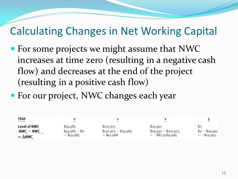 Calculating Changes in Net Working Capital