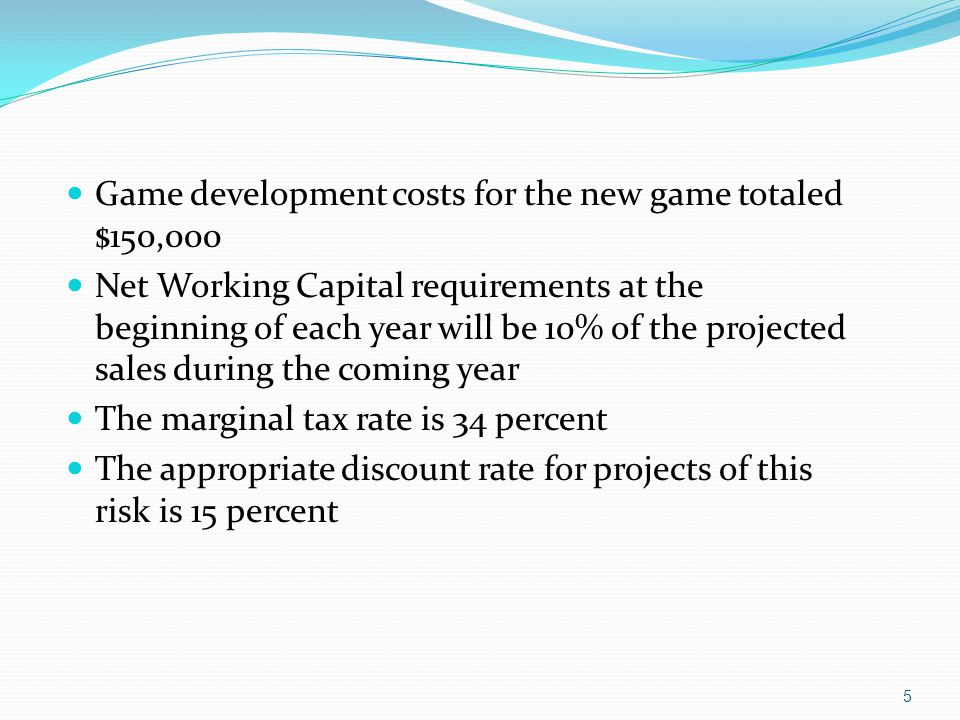 Game development costs for the new game totaled $150,000