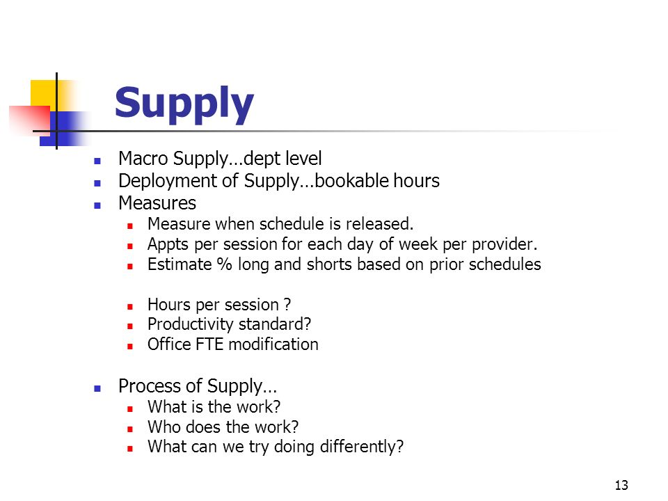 Supply Macro Supply…dept level Deployment of Supply…bookable hours
