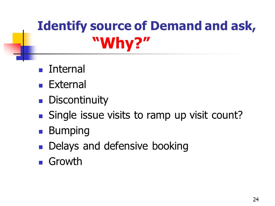 Identify source of Demand and ask, Why