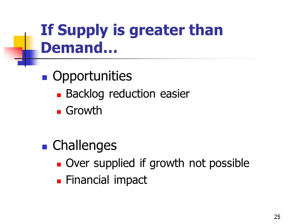 If Supply is greater than Demand…