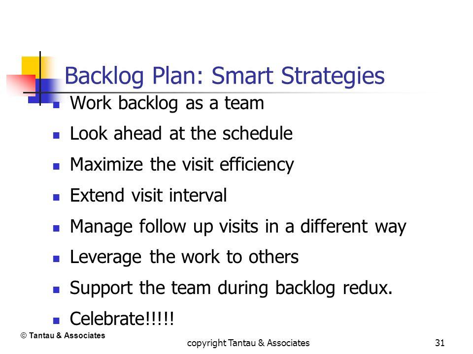 Backlog Plan: Smart Strategies