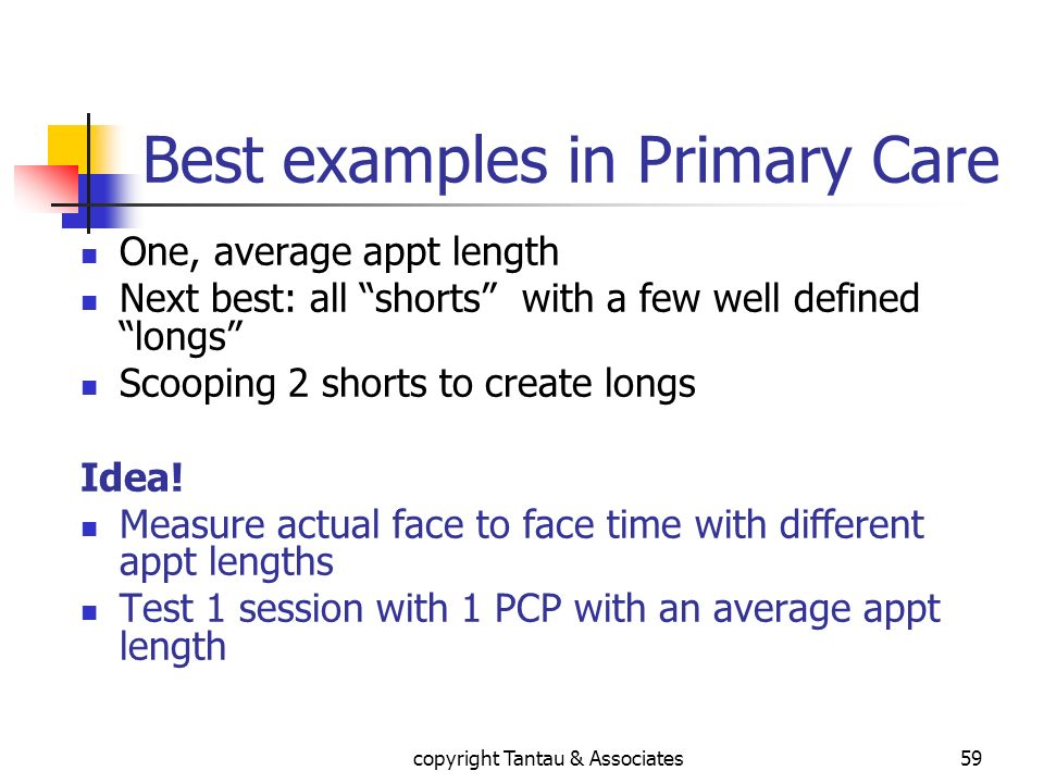 Best examples in Primary Care