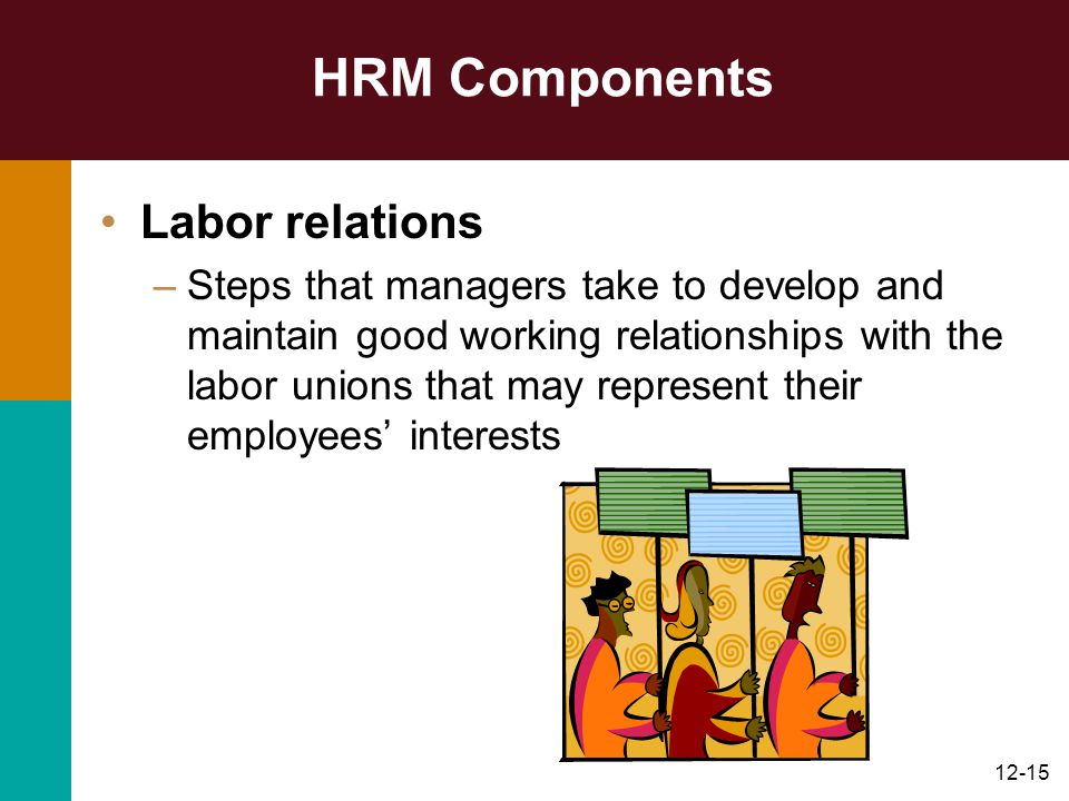HRM Components Labor relations