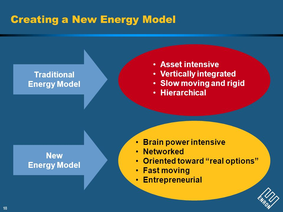 Creating a New Energy Model