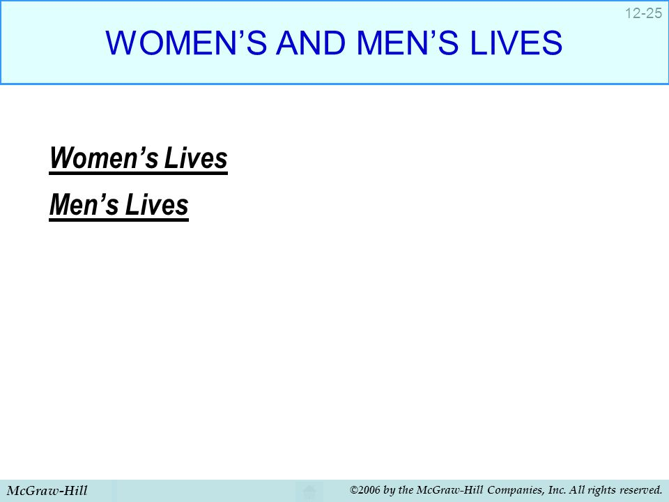 WOMEN'S AND MEN'S LIVES
