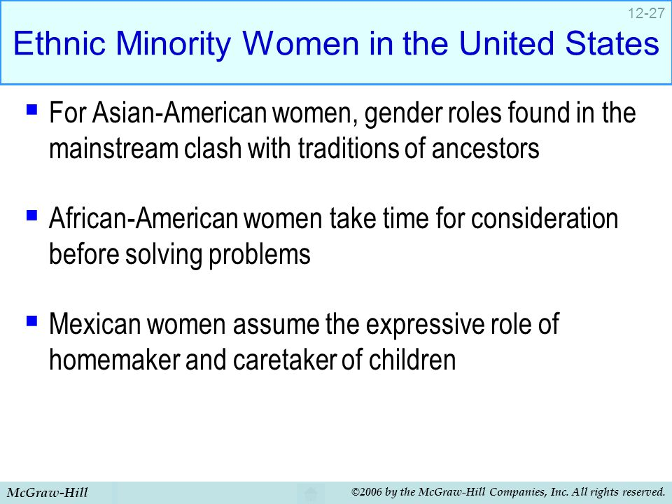Ethnic Minority Women in the United States