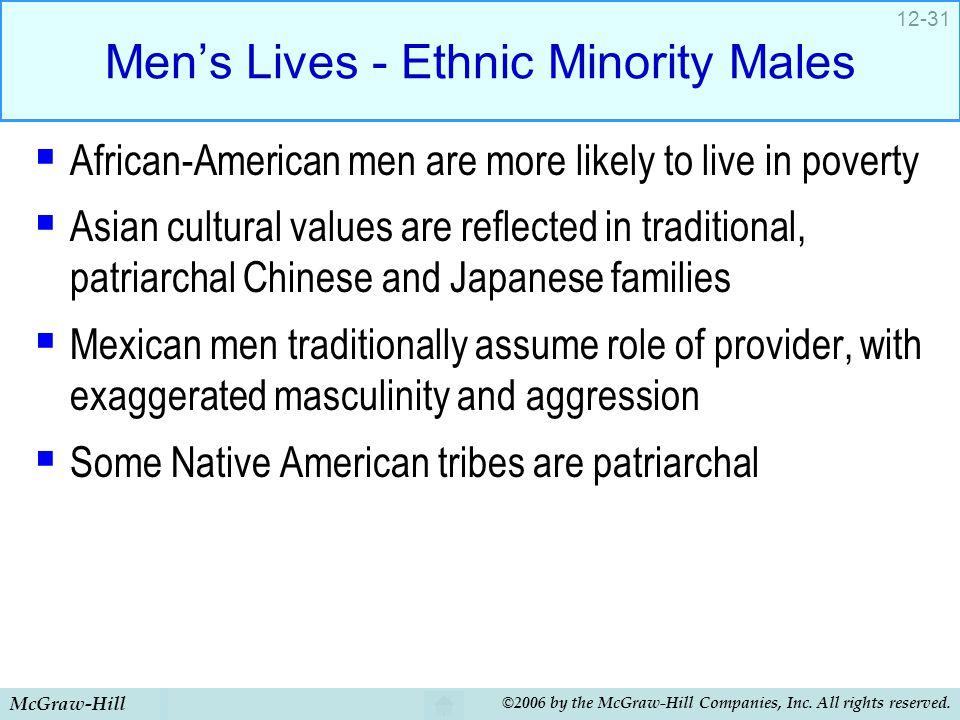 Men's Lives - Ethnic Minority Males