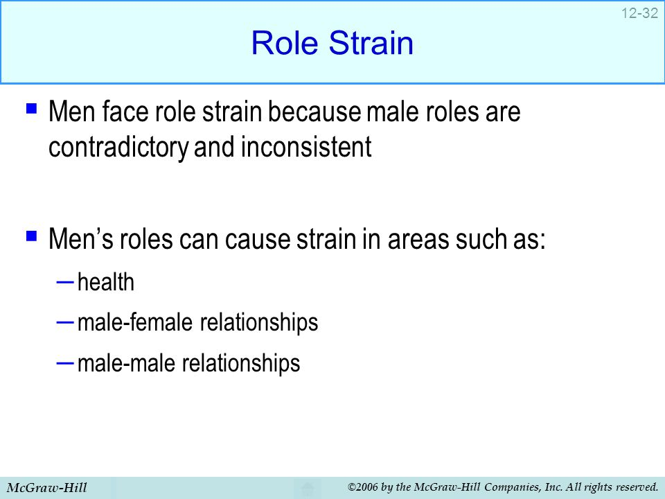 Role Strain Men face role strain because male roles are contradictory and inconsistent. Men's roles can cause strain in areas such as: