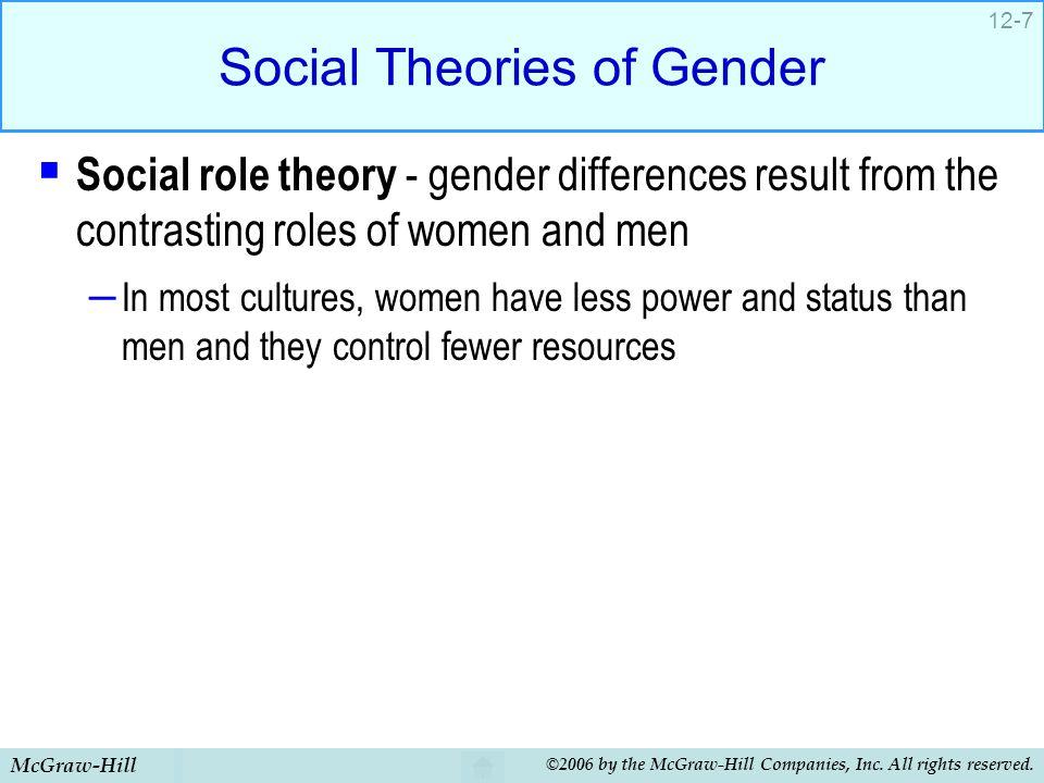 Social Theories of Gender