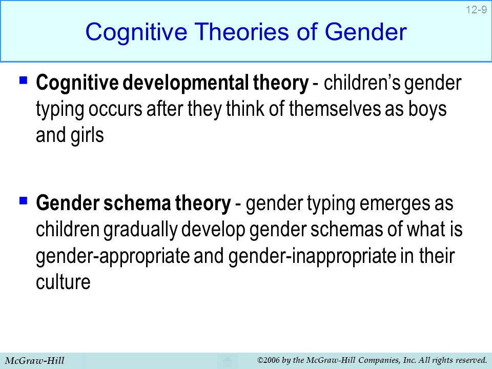 Cognitive Theories of Gender
