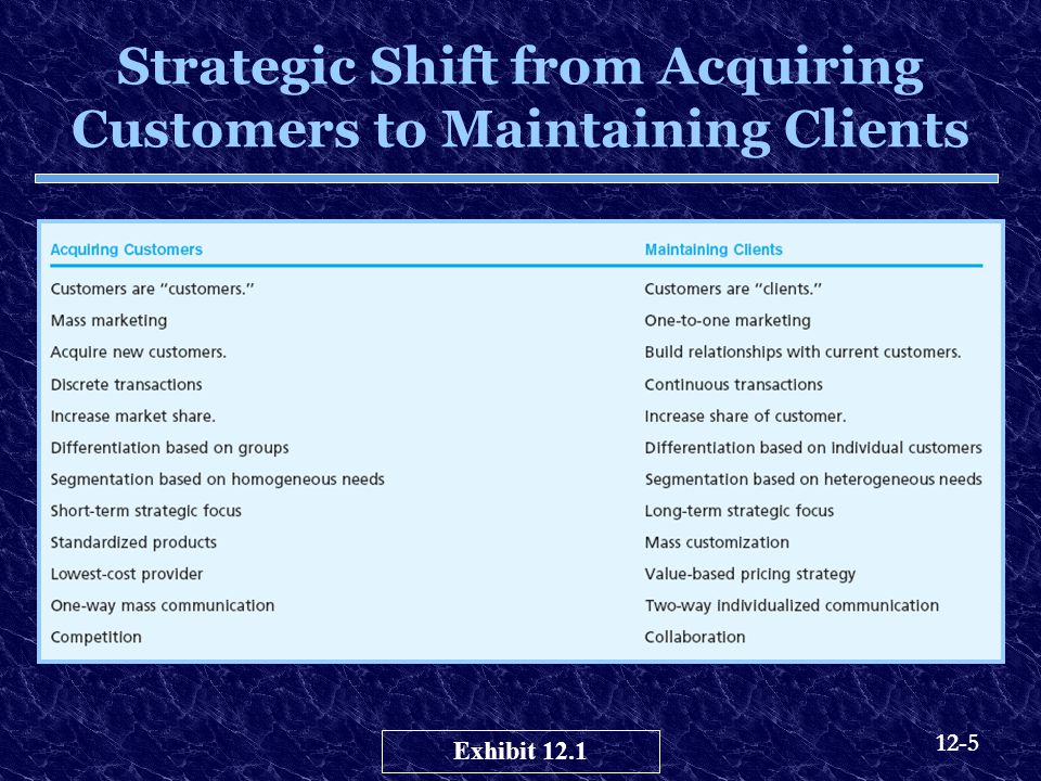 Strategic Shift from Acquiring Customers to Maintaining Clients