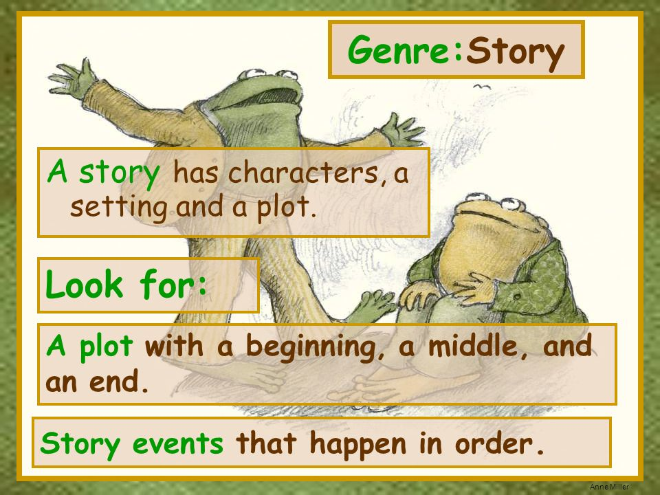 Genre:Story Look for: A story has characters, a setting and a plot.