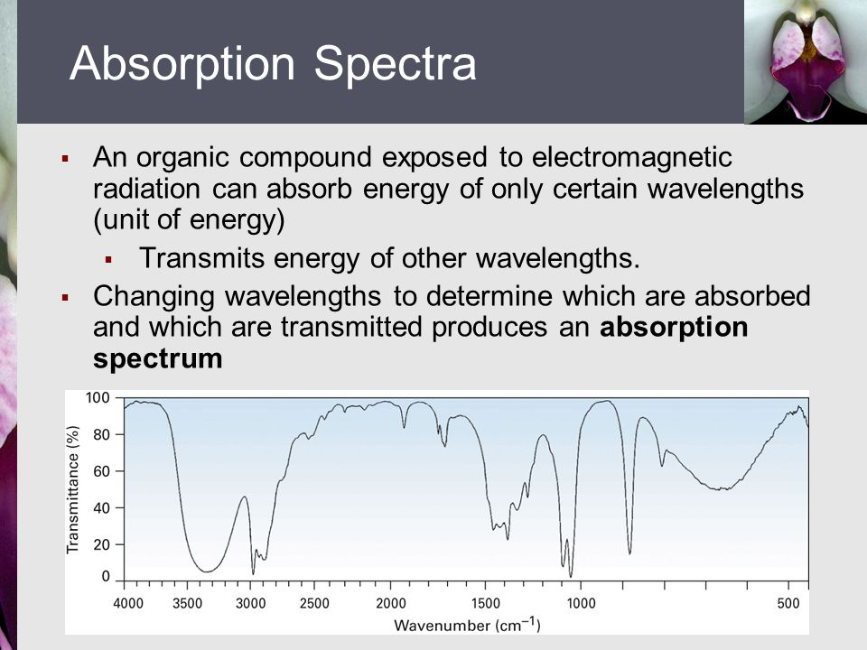 Absorption Spectra An organic compound exposed to electromagnetic radiation can absorb energy of only certain wavelengths (unit of energy)